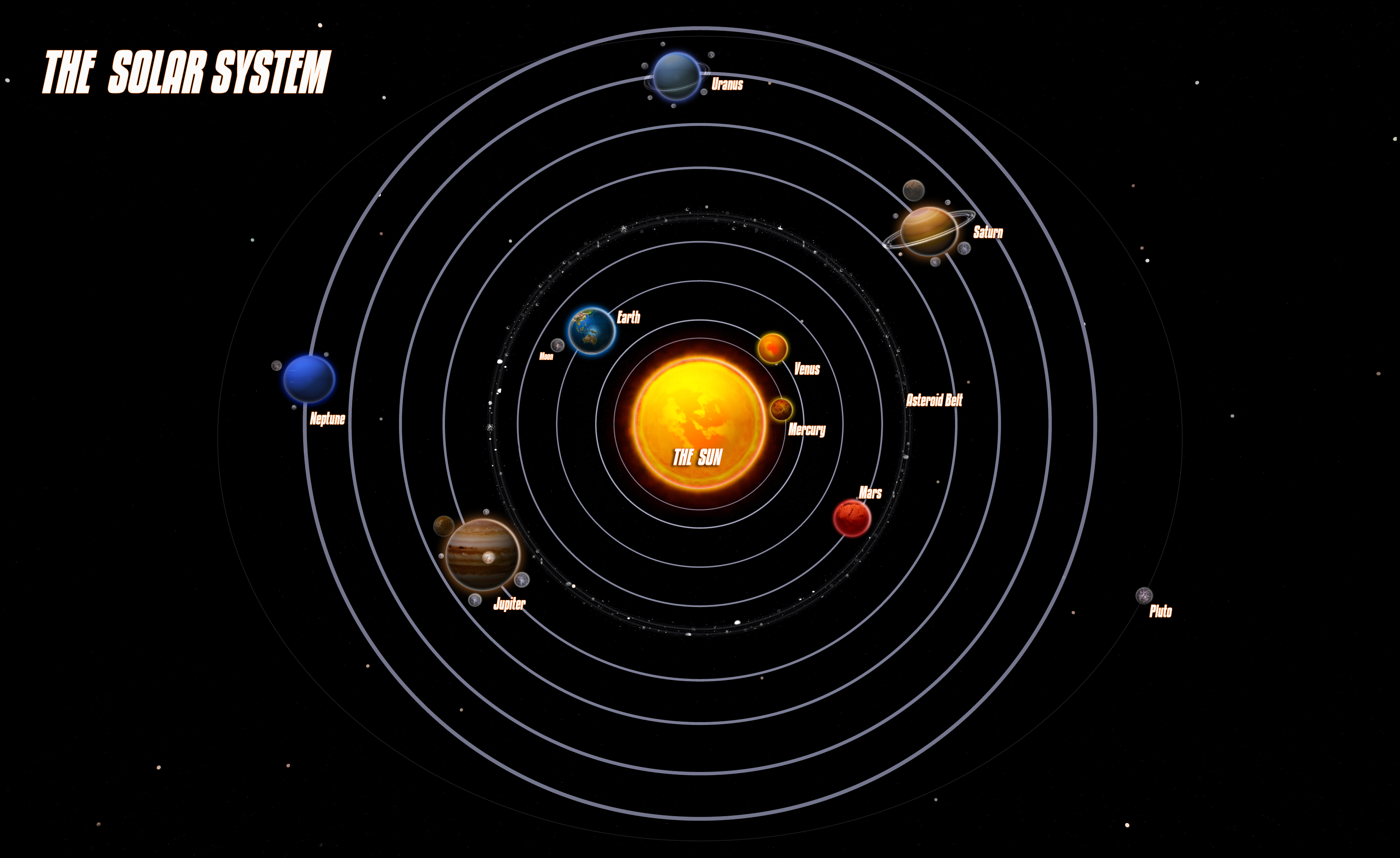 pictures of the solar system in order from the sun - photo #34